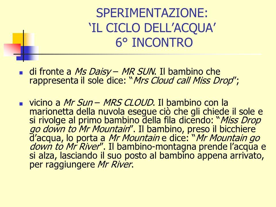 SPERIMENTAZIONE: IL CICLO DELLACQUA 6° INCONTRO di fronte a Ms Daisy – MR SUN. Il bambino che rappresenta il sole dice: Mrs Cloud call Miss Drop; vici