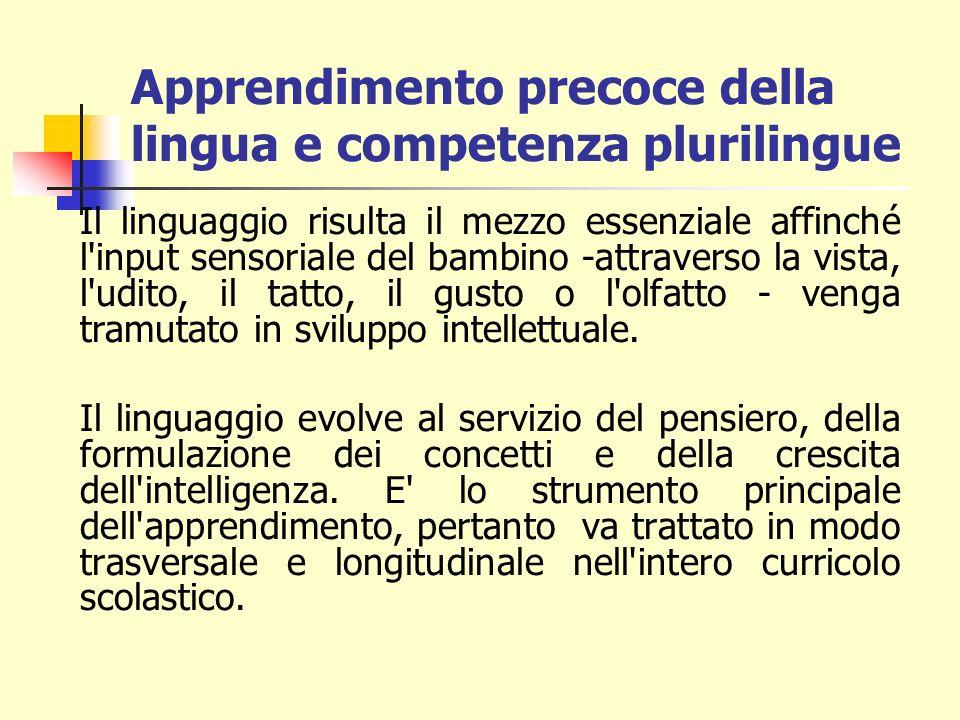 Apprendimento precoce della lingua e competenza plurilingue Il linguaggio risulta il mezzo essenziale affinché l input sensoriale del bambino -attraverso la vista, l udito, il tatto, il gusto o l olfatto - venga tramutato in sviluppo intellettuale.