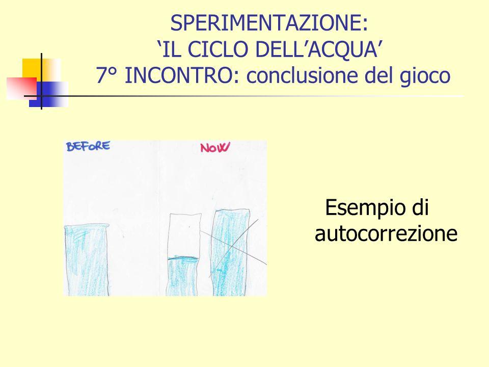 SPERIMENTAZIONE: IL CICLO DELLACQUA 7° INCONTRO: conclusione del gioco Esempio di autocorrezione