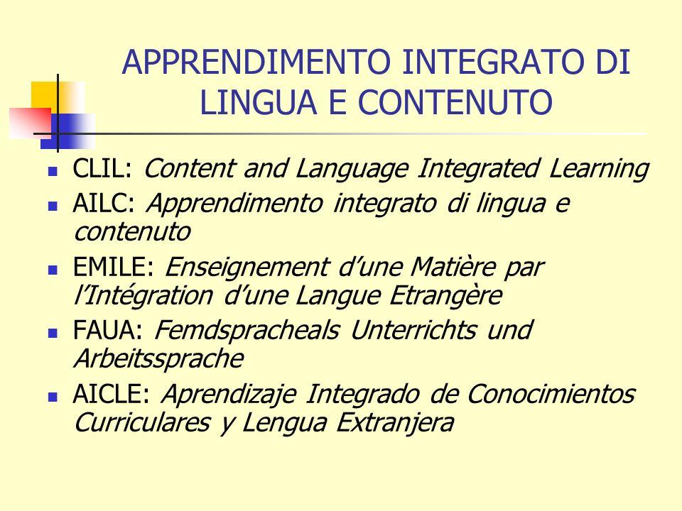 APPRENDIMENTO INTEGRATO DI LINGUA E CONTENUTO CLIL: Content and Language Integrated Learning AILC: Apprendimento integrato di lingua e contenuto EMILE
