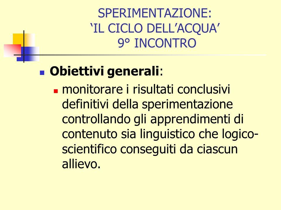 SPERIMENTAZIONE: IL CICLO DELLACQUA 9° INCONTRO Obiettivi generali: monitorare i risultati conclusivi definitivi della sperimentazione controllando gli apprendimenti di contenuto sia linguistico che logico- scientifico conseguiti da ciascun allievo.