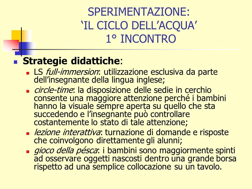 SPERIMENTAZIONE: IL CICLO DELLACQUA 1° INCONTRO Strategie didattiche: LS full-immersion: utilizzazione esclusiva da parte dellinsegnante della lingua