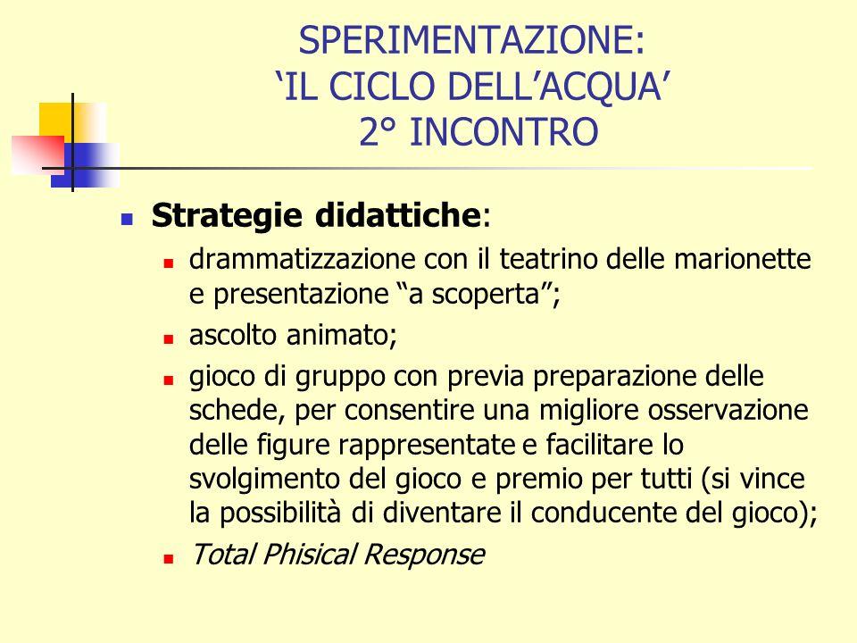 SPERIMENTAZIONE: IL CICLO DELLACQUA 2° INCONTRO Strategie didattiche: drammatizzazione con il teatrino delle marionette e presentazione a scoperta; as