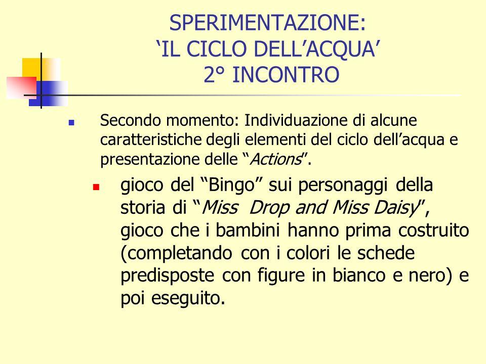 SPERIMENTAZIONE: IL CICLO DELLACQUA 2° INCONTRO Secondo momento: Individuazione di alcune caratteristiche degli elementi del ciclo dellacqua e presentazione delle Actions.