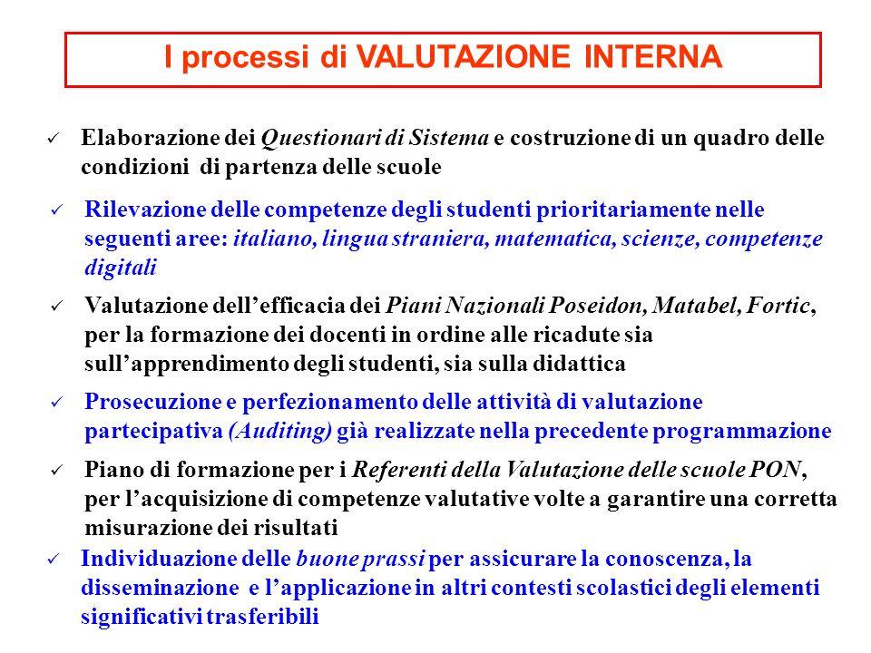 I processi di VALUTAZIONE INTERNA Elaborazione dei Questionari di Sistema e costruzione di un quadro delle condizioni di partenza delle scuole Rilevaz