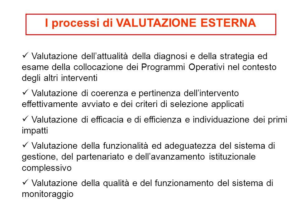 I processi di VALUTAZIONE ESTERNA Valutazione dellattualità della diagnosi e della strategia ed esame della collocazione dei Programmi Operativi nel c