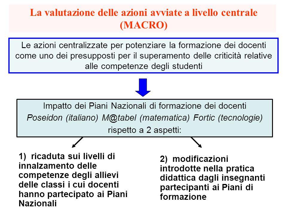 Impatto dei Piani Nazionali di formazione dei docenti Poseidon (italiano) M@tabel (matematica) Fortic (tecnologie) rispetto a 2 aspetti: La valutazion