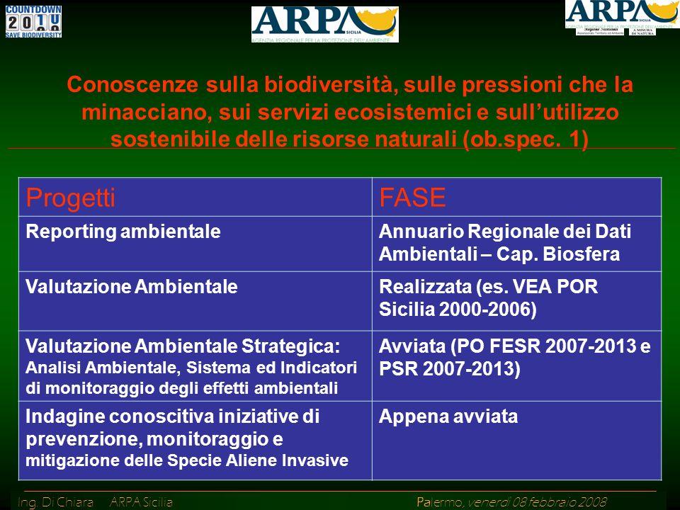Ing. Di Chiara ARPA Sicilia Palermo, venerdì 08 febbraio 2008 Conoscenze sulla biodiversità, sulle pressioni che la minacciano, sui servizi ecosistemi