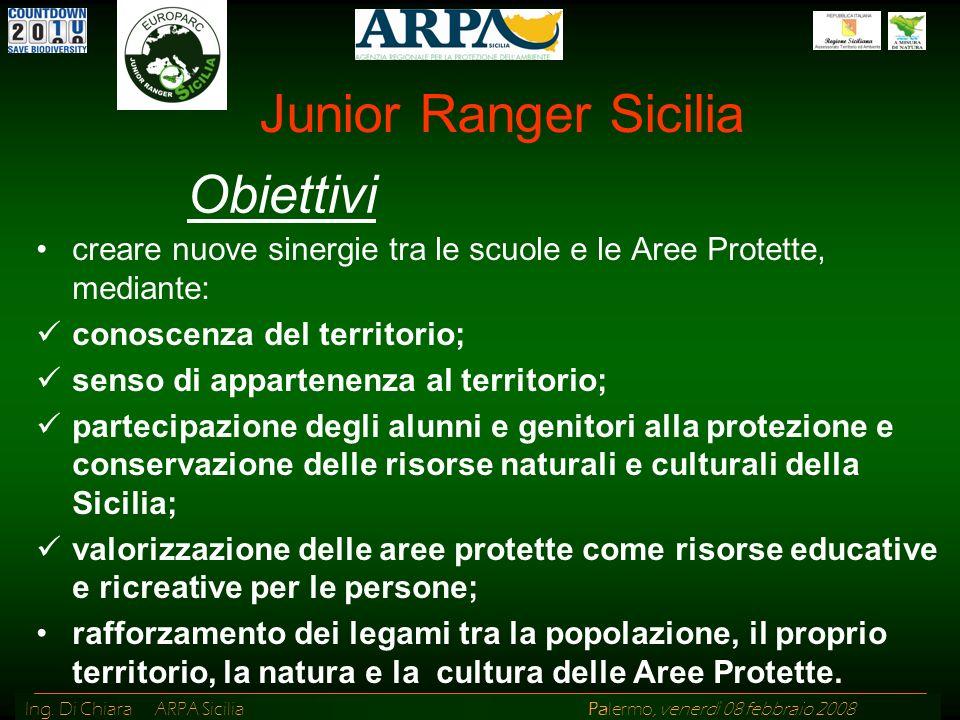 Ing. Di Chiara ARPA Sicilia Palermo, venerdì 08 febbraio 2008 Junior Ranger Sicilia creare nuove sinergie tra le scuole e le Aree Protette, mediante: