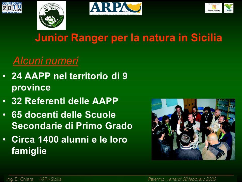 Ing. Di Chiara ARPA Sicilia Palermo, venerdì 08 febbraio 2008 Junior Ranger per la natura in Sicilia 24 AAPP nel territorio di 9 province 32 Referenti