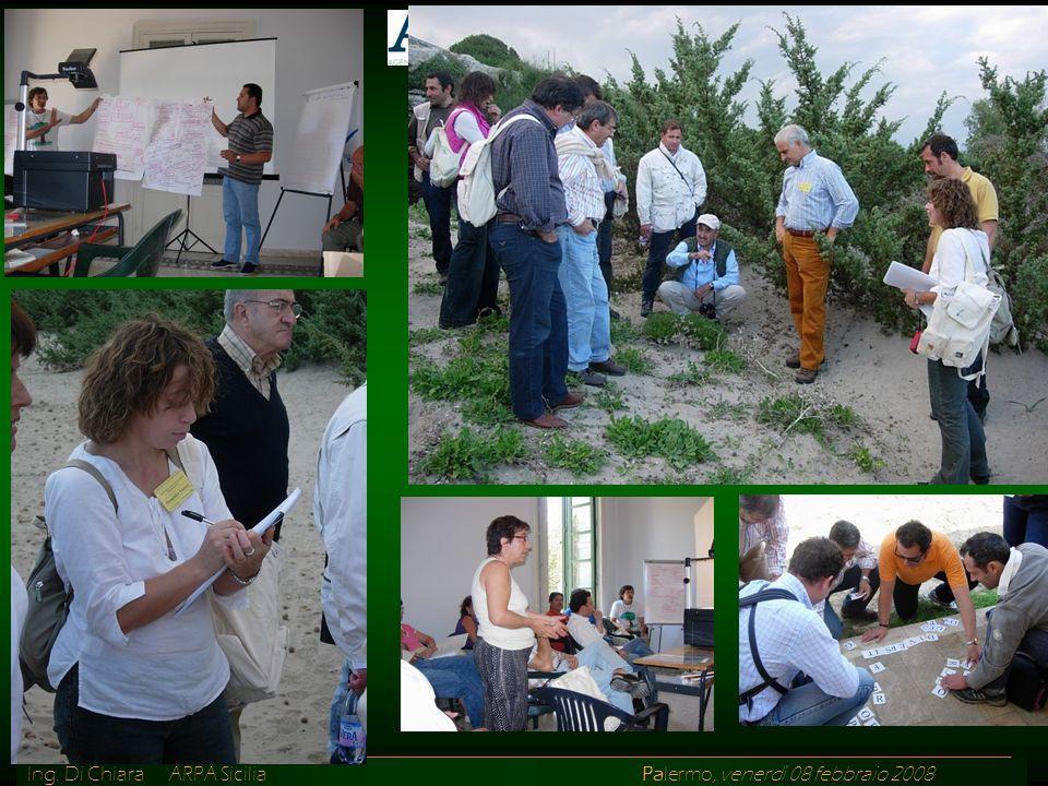 Ing. Di Chiara ARPA Sicilia Palermo, venerdì 08 febbraio 2008
