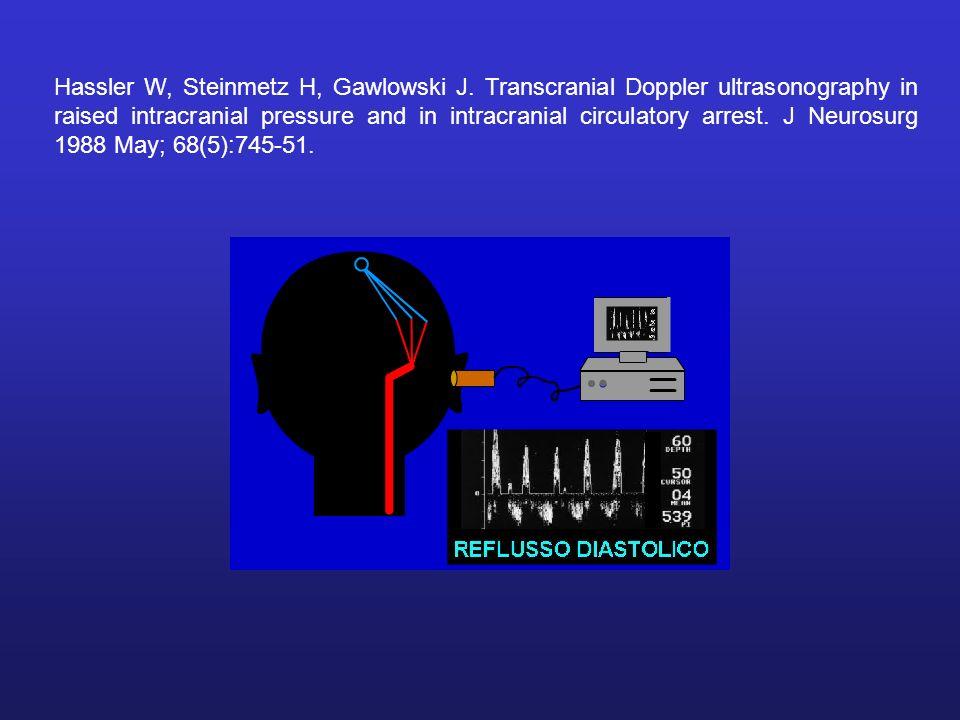 Hassler W, Steinmetz H, Gawlowski J. Transcranial Doppler ultrasonography in raised intracranial pressure and in intracranial circulatory arrest. J Ne