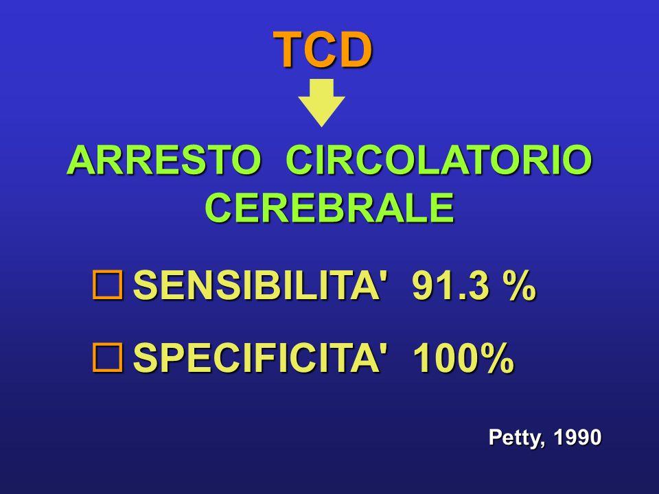ARRESTO CIRCOLATORIO CEREBRALE TCD ¨ SENSIBILITA' 91.3 % ¨ SPECIFICITA' 100% Petty, 1990