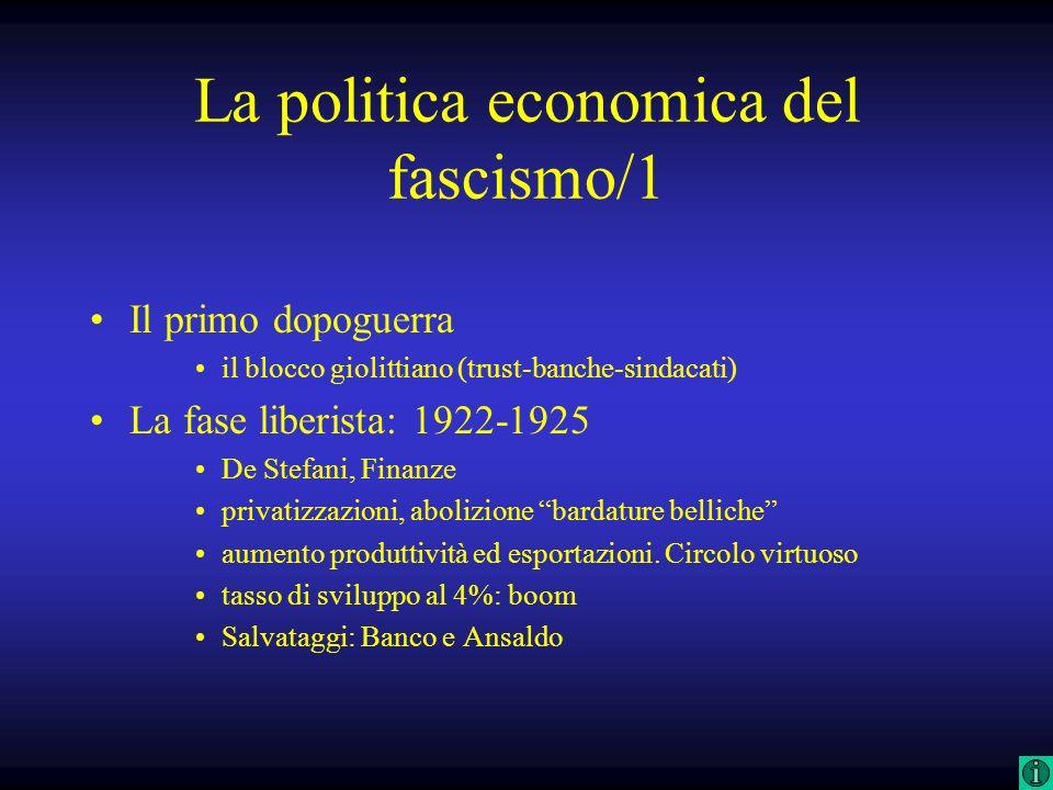 La politica economica del fascismo/1 Il primo dopoguerra il blocco giolittiano (trust-banche-sindacati) La fase liberista: 1922-1925 De Stefani, Finan