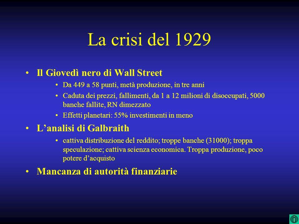 La crisi del 1929 Il Giovedì nero di Wall Street Da 449 a 58 punti, metà produzione, in tre anni Caduta dei prezzi, fallimenti, da 1 a 12 milioni di d