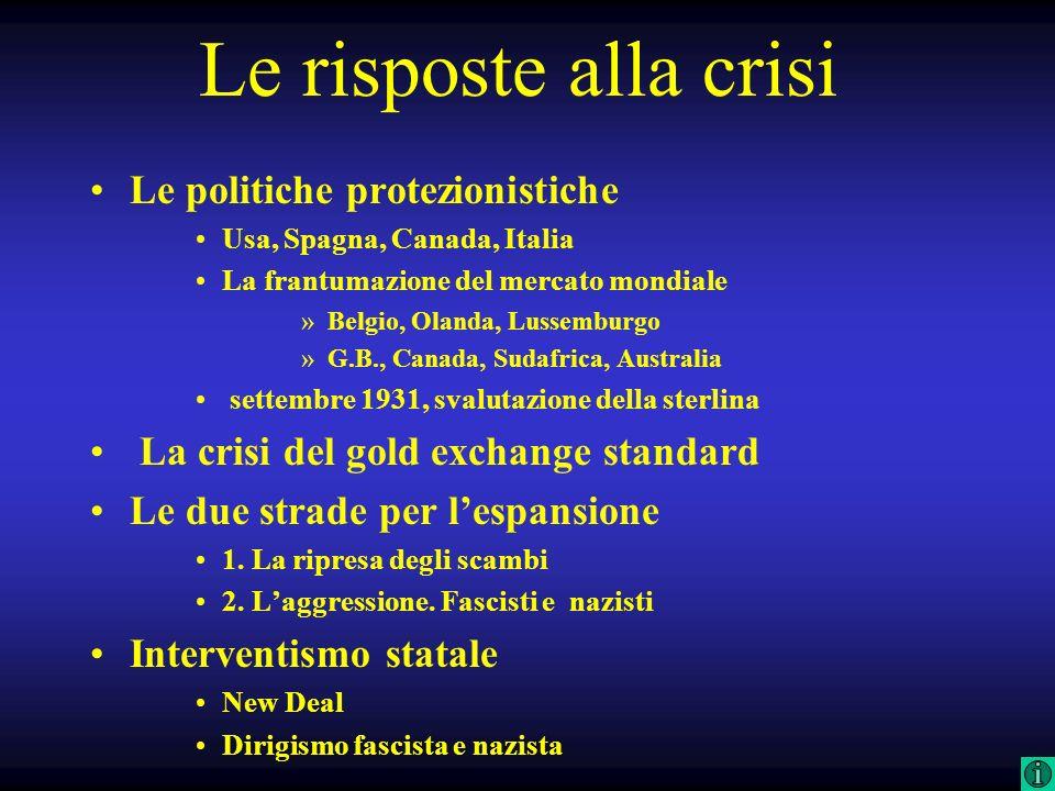 Le risposte alla crisi Le politiche protezionistiche Usa, Spagna, Canada, Italia La frantumazione del mercato mondiale »Belgio, Olanda, Lussemburgo »G