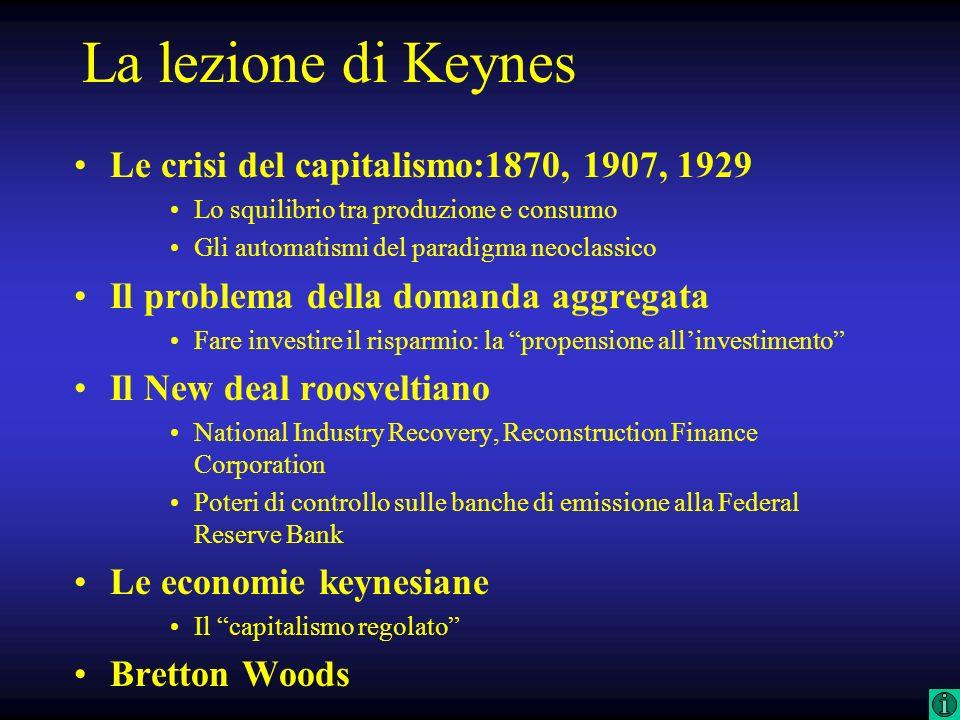 La lezione di Keynes Le crisi del capitalismo:1870, 1907, 1929 Lo squilibrio tra produzione e consumo Gli automatismi del paradigma neoclassico Il pro