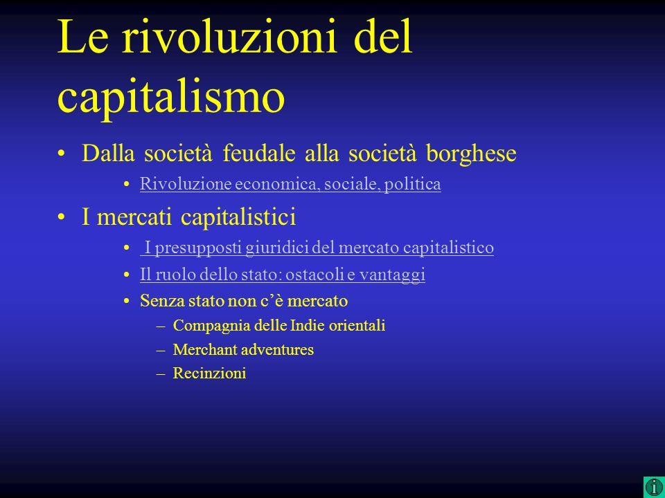 Le rivoluzioni del capitalismo Dalla società feudale alla società borghese Rivoluzione economica, sociale, politica I mercati capitalistici I presuppo