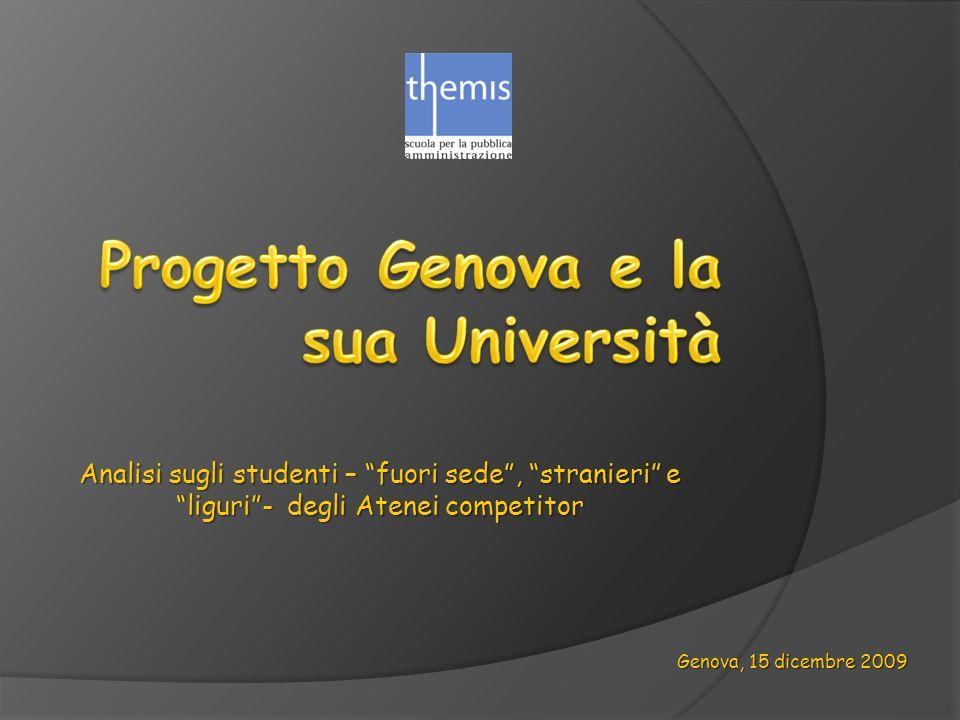 Analisi sugli studenti – fuori sede, stranieri e liguri- degli Atenei competitor Genova, 15 dicembre 2009