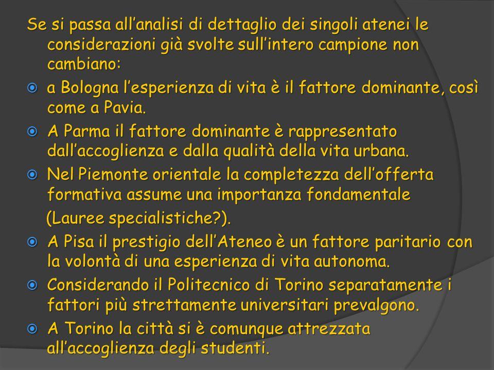 Se si passa allanalisi di dettaglio dei singoli atenei le considerazioni già svolte sullintero campione non cambiano: a Bologna lesperienza di vita è il fattore dominante, così come a Pavia.