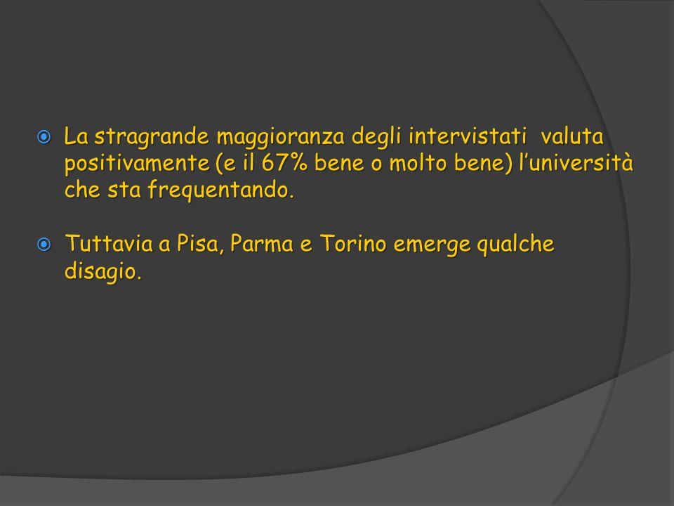 La stragrande maggioranza degli intervistati valuta positivamente (e il 67% bene o molto bene) luniversità che sta frequentando.