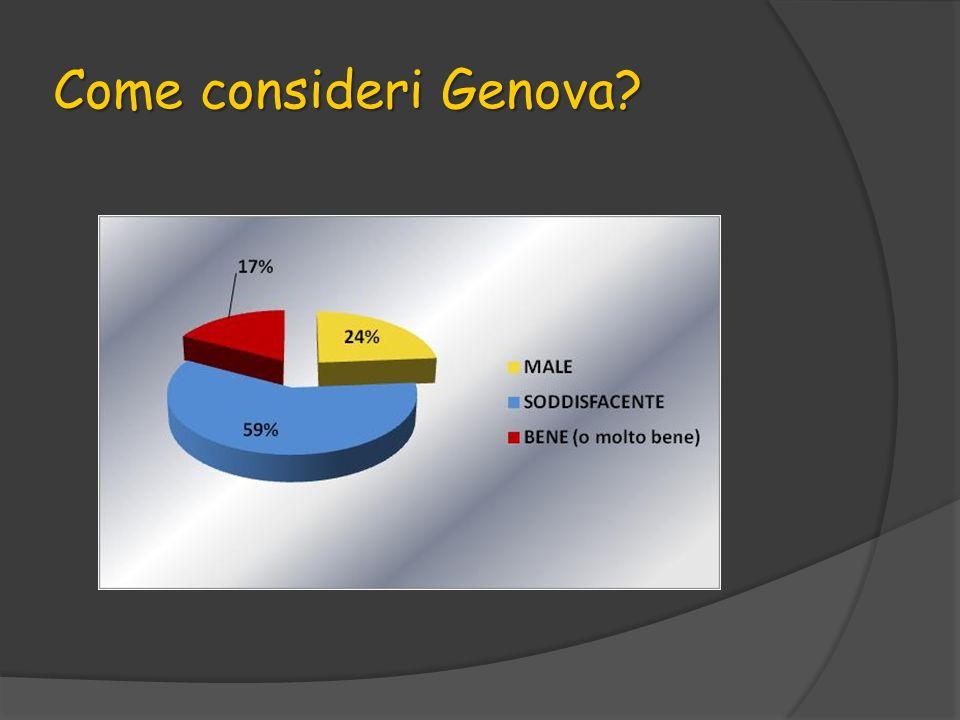 Come consideri Genova?
