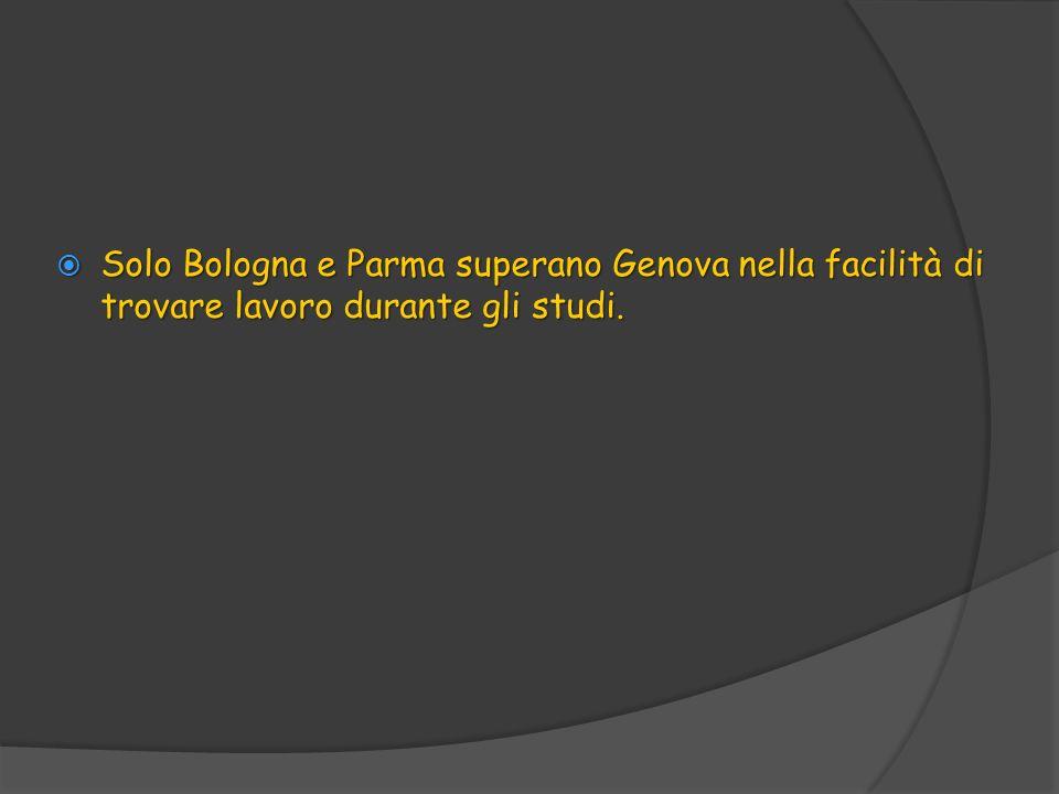 Solo Bologna e Parma superano Genova nella facilità di trovare lavoro durante gli studi.
