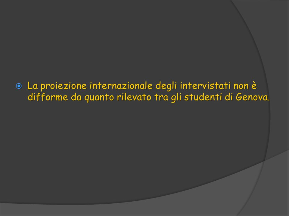 La proiezione internazionale degli intervistati non è difforme da quanto rilevato tra gli studenti di Genova.