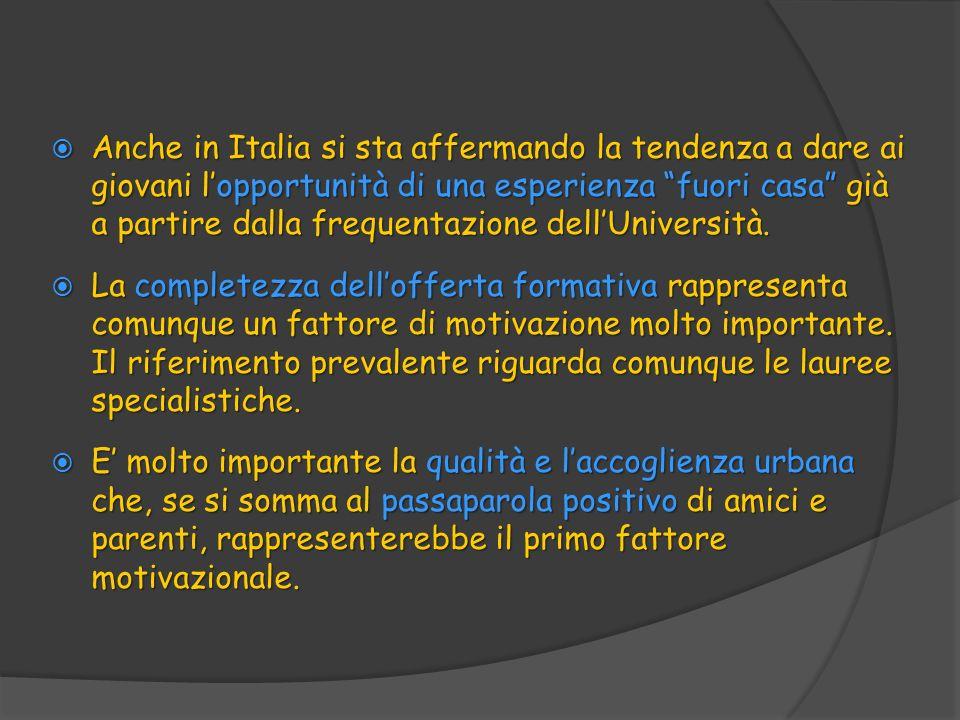 Anche in Italia si sta affermando la tendenza a dare ai giovani lopportunità di una esperienza fuori casa già a partire dalla frequentazione dellUniversità.