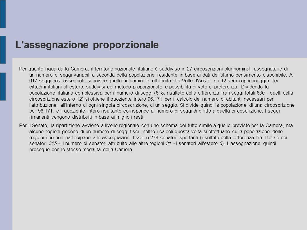 L'assegnazione proporzionale Per quanto riguarda la Camera, il territorio nazionale italiano è suddiviso in 27 circoscrizioni plurinominali assegnatar
