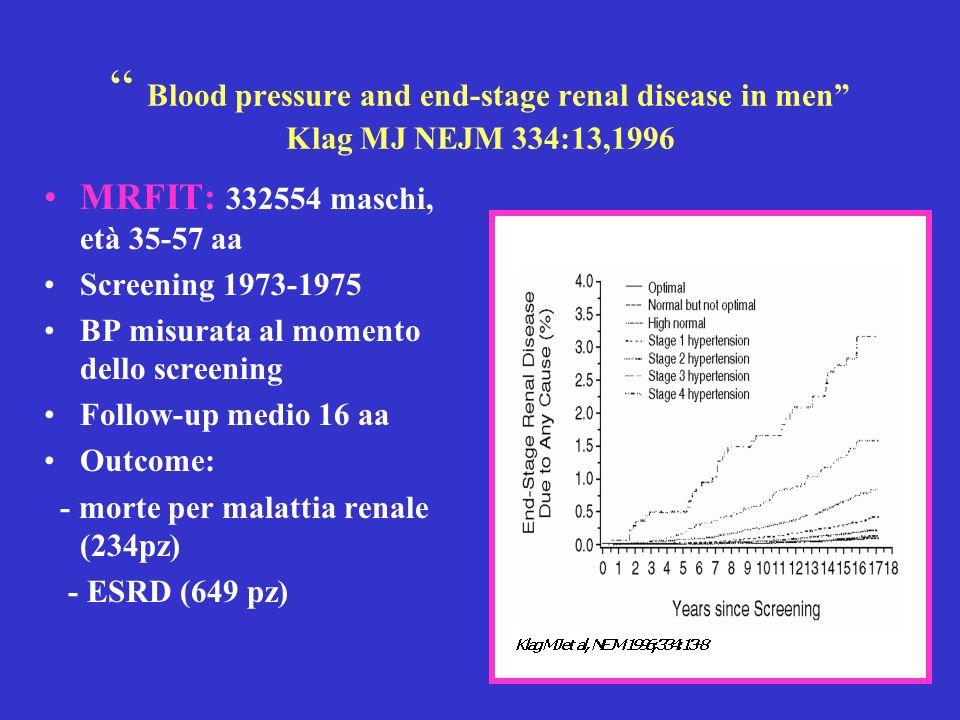 Inaccuracy of clinical phenotyping parameters for hypertensive nephrosclerosis (Zarif L NDT 15: 1801, 2000) Rivalutati 607 pz con diagnosi di HN - 73% afro-americani - 25% caucasici 4/100 pz soddisfano criteri di Schlessinger 28/91 pz afro-americani soddisfano criteri AASK La prevalenza di HN aggiustata secondo tali criteri si riduce a 1,5 - 13%