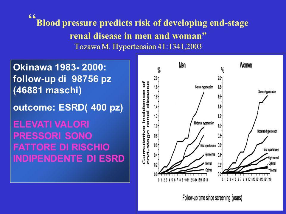 REGISTRO ITALIANO DELLE BIOPSIE RENALI 14607 biopsie ( anni 1996-2000) da 128 centri italiani 1,8 NAS 85% anomalie es urine 15% proteinuria nefrosica Kidney Int 2004 NAS -Altri Registri UK 2,5% Danimarca 2,1% Norvegia:8,7%