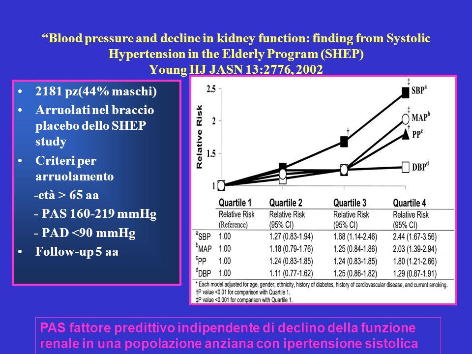 NEFROSCLEROSI IPERTENSIVA AFRO-AMERICANI vs CAUCASICI Quadro biopticoMaggior numero di glomeruli sclerotici solidificati in AA Fogo A Kidney Int 63: S17, 2003 Età insorgenza Insuff.