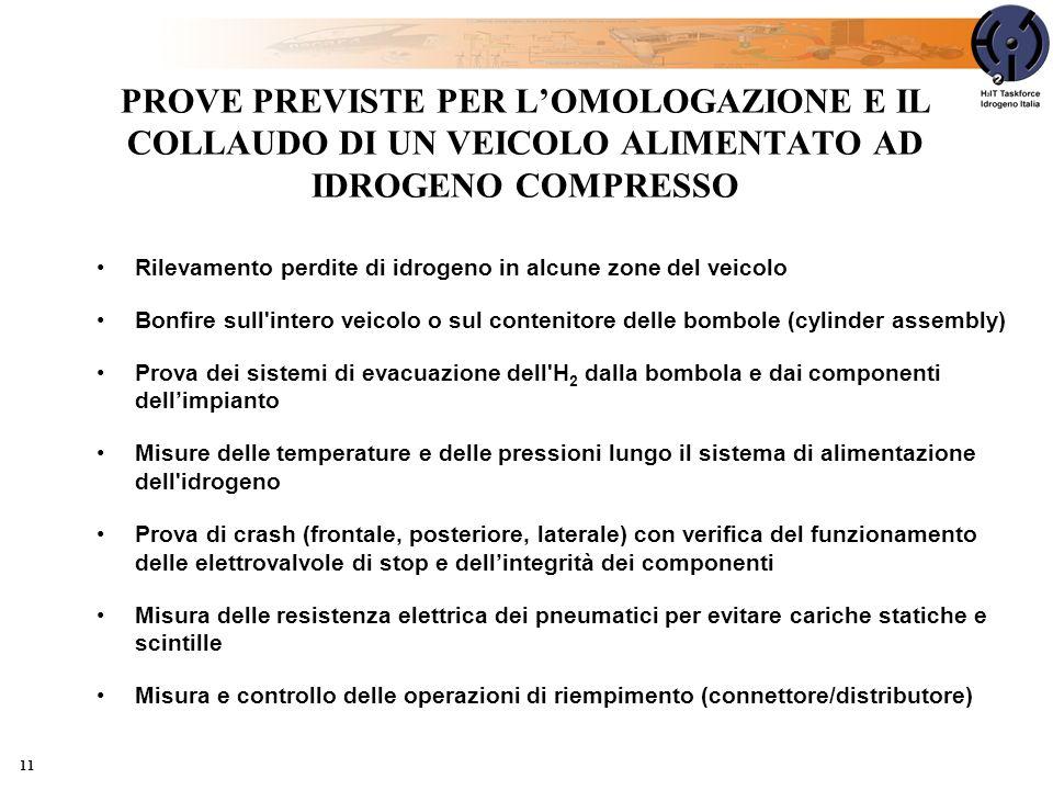 11 PROVE PREVISTE PER LOMOLOGAZIONE E IL COLLAUDO DI UN VEICOLO ALIMENTATO AD IDROGENO COMPRESSO Rilevamento perdite di idrogeno in alcune zone del ve