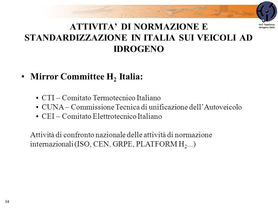16 ATTIVITA DI NORMAZIONE E STANDARDIZZAZIONE IN ITALIA SUI VEICOLI AD IDROGENO Mirror Committee H 2 Italia: CTI – Comitato Termotecnico Italiano CUNA