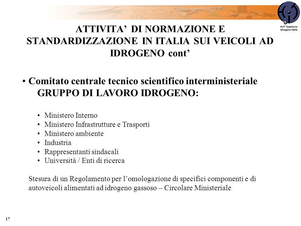 17 ATTIVITA DI NORMAZIONE E STANDARDIZZAZIONE IN ITALIA SUI VEICOLI AD IDROGENO cont Comitato centrale tecnico scientifico interministeriale GRUPPO DI