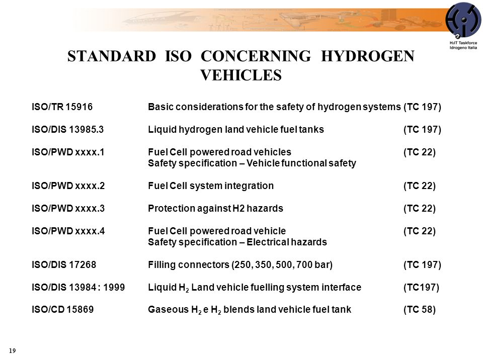 19 STANDARD ISO CONCERNING HYDROGEN VEHICLES ISO/TR 15916Basic considerations for the safety of hydrogen systems(TC 197) ISO/DIS 13985.3Liquid hydroge