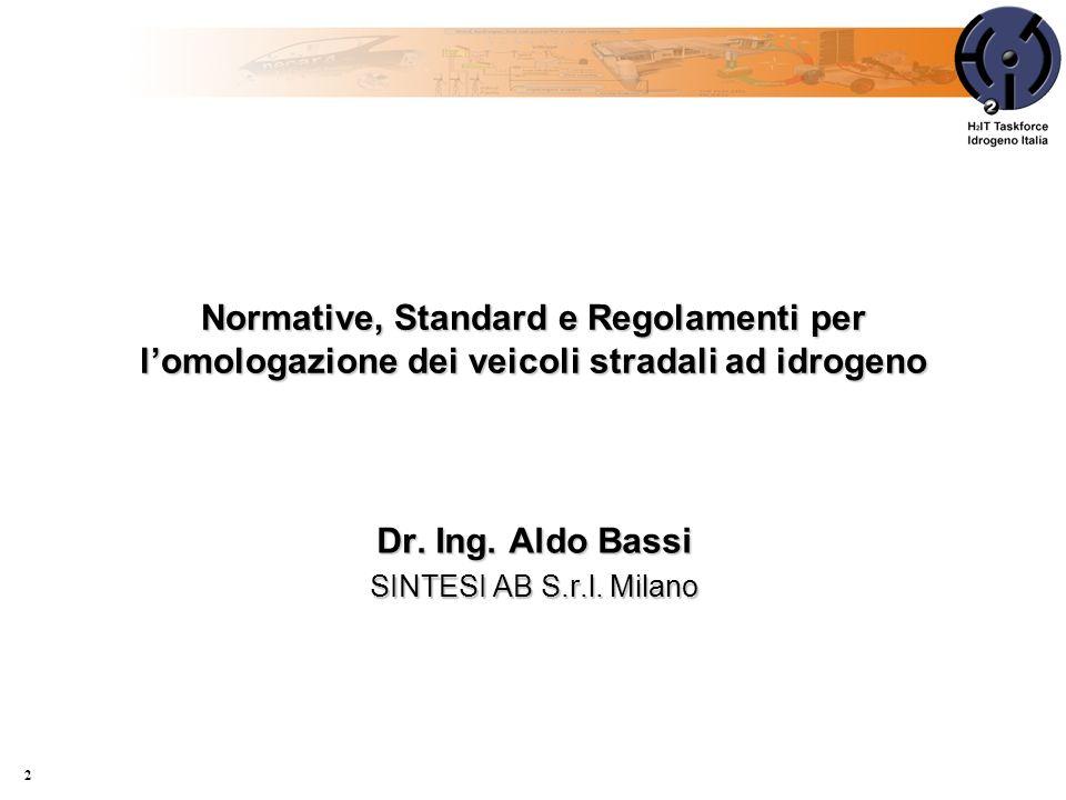Normative, Standard e Regolamenti per lomologazione dei veicoli stradali ad idrogeno Dr. Ing. Aldo Bassi SINTESI AB S.r.l. Milano 2
