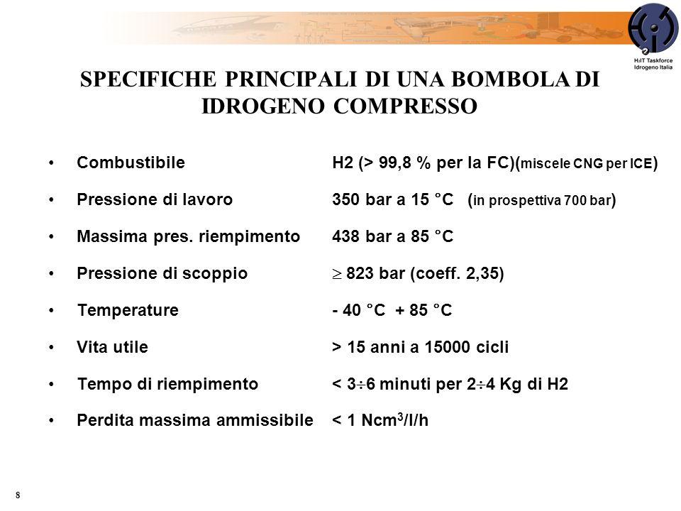 8 SPECIFICHE PRINCIPALI DI UNA BOMBOLA DI IDROGENO COMPRESSO CombustibileH2 (> 99,8 % per la FC)( miscele CNG per ICE ) Pressione di lavoro350 bar a 15 °C ( in prospettiva 700 bar ) Massima pres.
