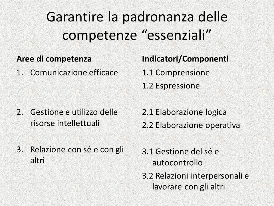 Garantire la padronanza delle competenze essenziali Aree di competenza 1.Comunicazione efficace 2.Gestione e utilizzo delle risorse intellettuali 3.Re