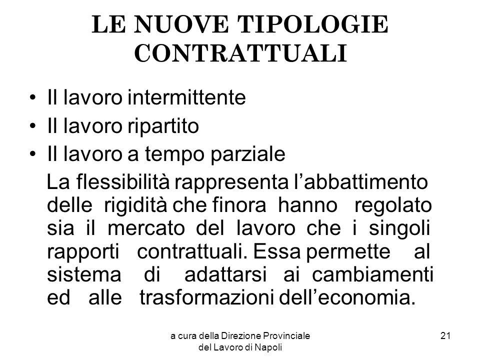 a cura della Direzione Provinciale del Lavoro di Napoli 21 LE NUOVE TIPOLOGIE CONTRATTUALI Il lavoro intermittente Il lavoro ripartito Il lavoro a tem