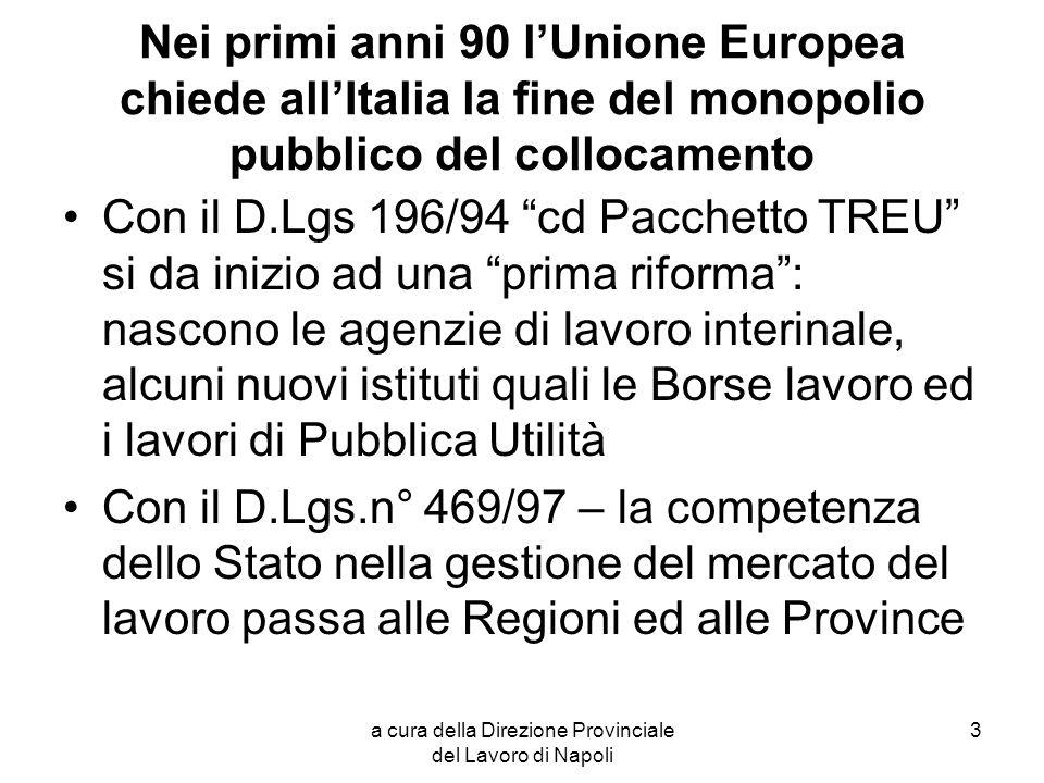 a cura della Direzione Provinciale del Lavoro di Napoli 3 Nei primi anni 90 lUnione Europea chiede allItalia la fine del monopolio pubblico del colloc