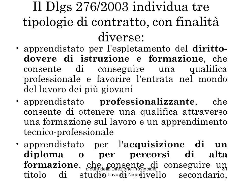 a cura della Direzione Provinciale del Lavoro di Napoli 31 Il Dlgs 276/2003 individua tre tipologie di contratto, con finalità diverse: apprendistato