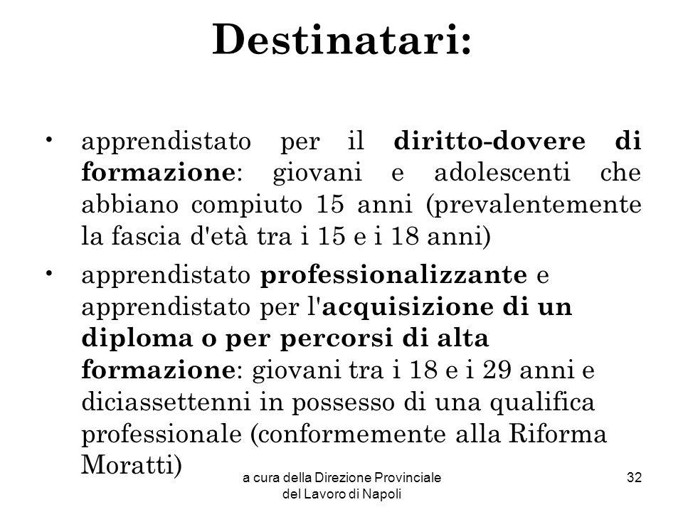 a cura della Direzione Provinciale del Lavoro di Napoli 32 Destinatari: apprendistato per il diritto-dovere di formazione : giovani e adolescenti che