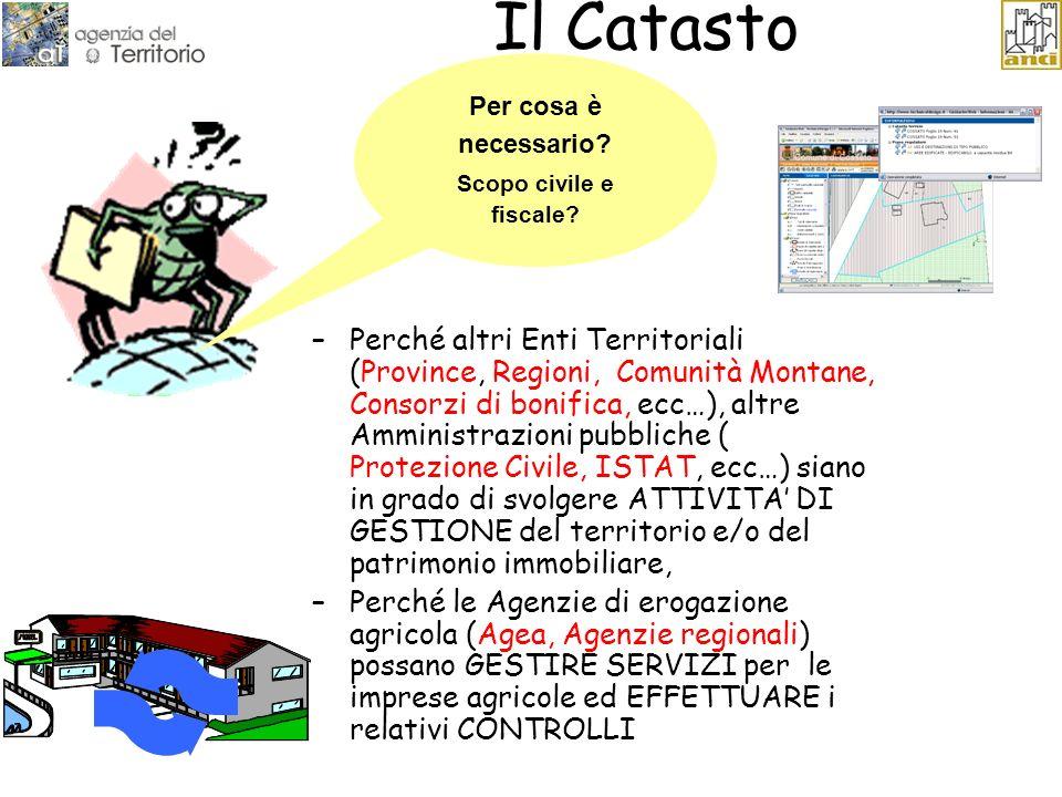 Il Catasto –Perché altri Enti Territoriali (Province, Regioni, Comunità Montane, Consorzi di bonifica, ecc…), altre Amministrazioni pubbliche ( Protez