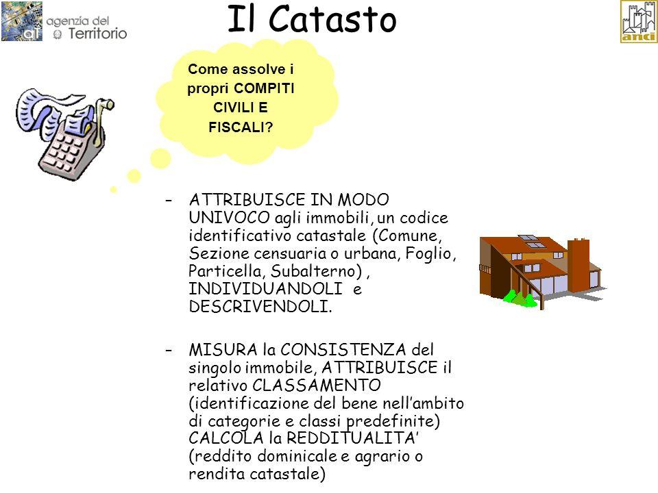 Il Catasto –ATTRIBUISCE IN MODO UNIVOCO agli immobili, un codice identificativo catastale (Comune, Sezione censuaria o urbana, Foglio, Particella, Sub