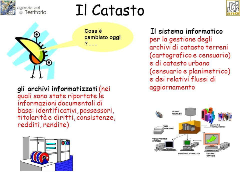 Il Catasto Il sistema informatico per la gestione degli archivi di catasto terreni (cartografico e censuario) e di catasto urbano (censuario e planime