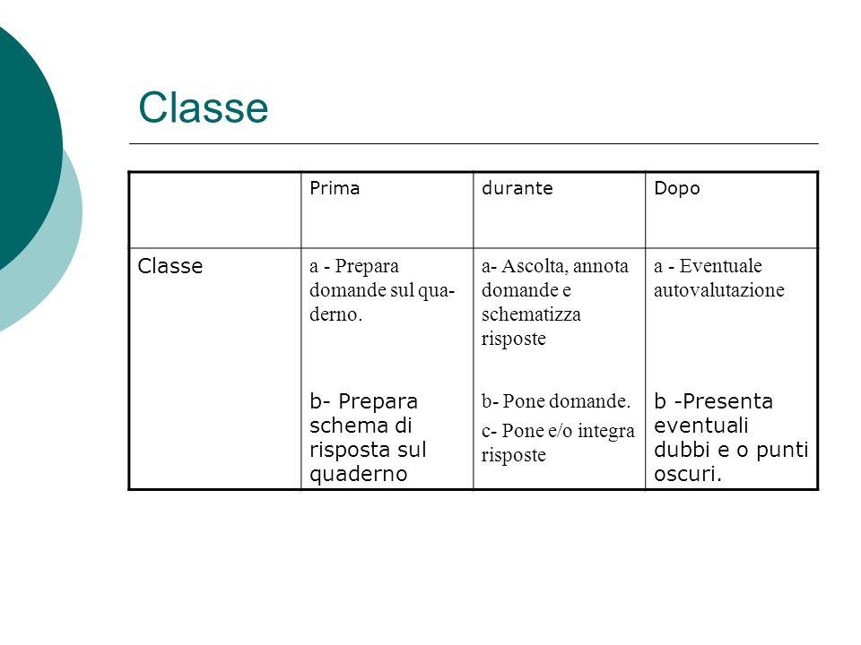 Classe PrimaduranteDopo Classe a - Prepara domande sul qua derno. a- Ascolta, annota domande e schematizza risposte a - Eventuale autovalutazione b-