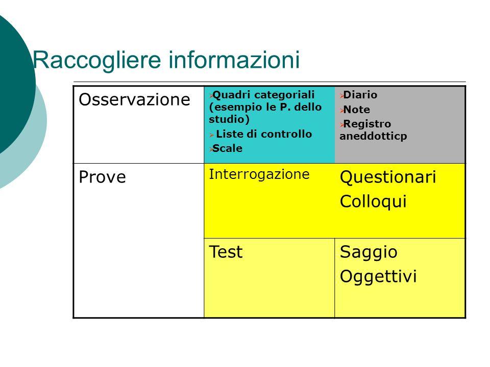 1. Raccogliere informazioni Osservazione Quadri categoriali (esempio le P. dello studio) Liste di controllo Scale Diario Note Registro aneddotticp Pro