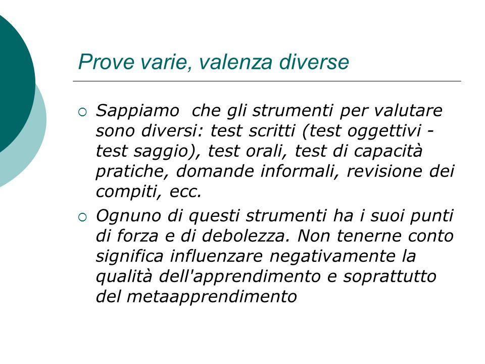 Docente PrimaduranteDopo Docente- Sintetizza e formula le cono scenze chiave sotto forma di domande al termine di un unità didattica.